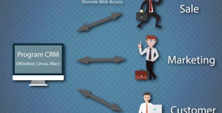ประยุกต์ใช้โปรแกรม CRM ให้ธุรกิจประสบความสำเร็จ