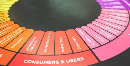 บริหารความสัมพันธ์ลูกค้า จาก ARM ถึง CRM